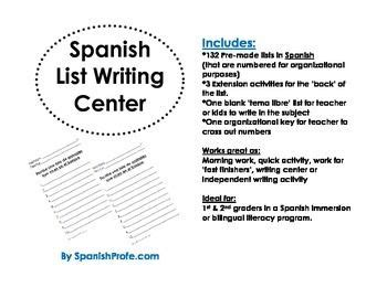 English essay writing checklist